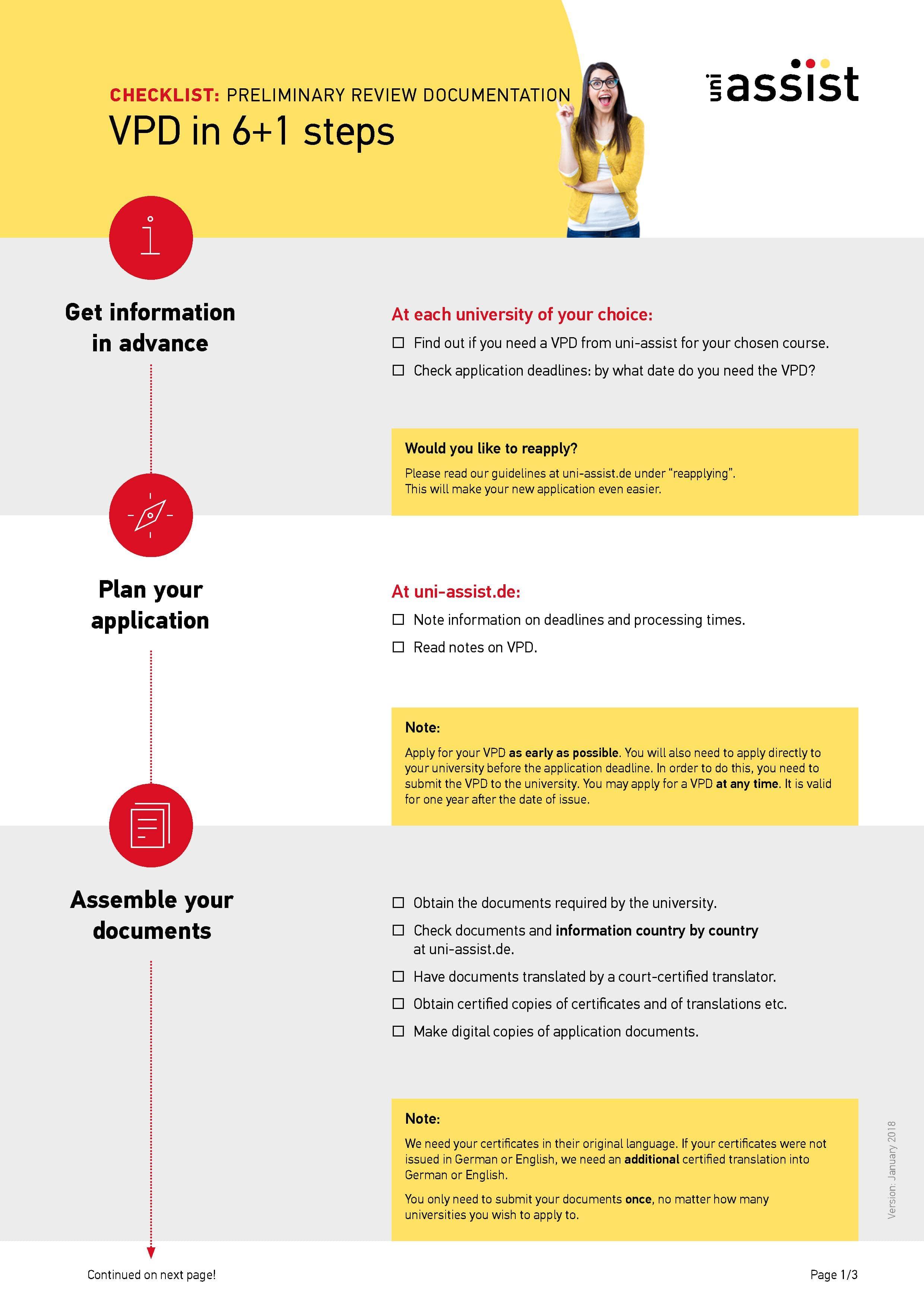 UA-Checkliste-VPD-Verfahren-EN-min
